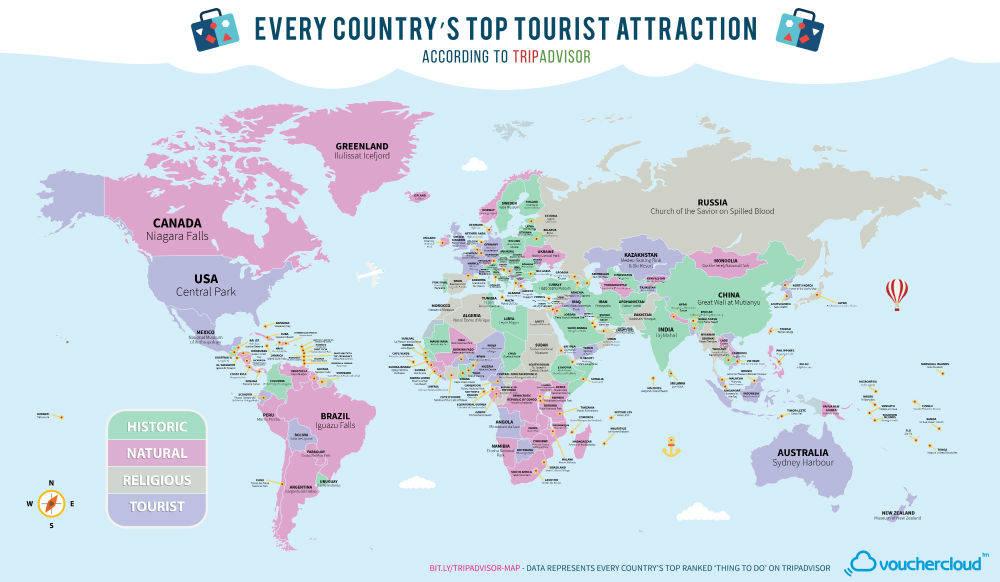Las mejores atracciónes turísticas de cada país segúnTripadvisor
